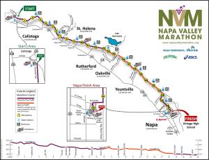 NVMmap